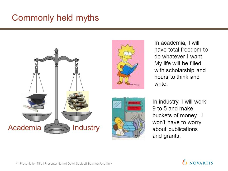 Commonly held myths Academia Industry