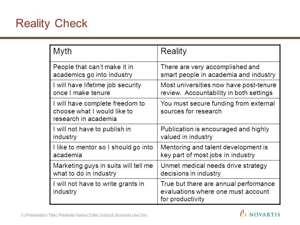 Reality Check Myth Reality