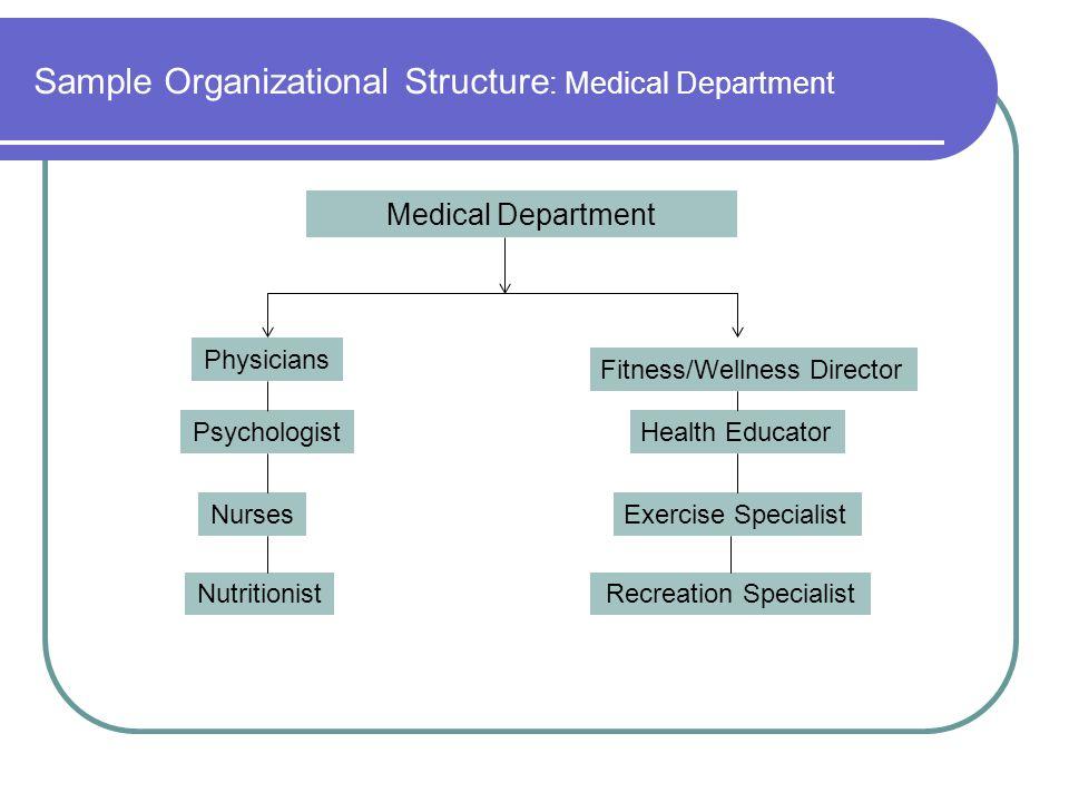 Sample Organizational Structure: Medical Department