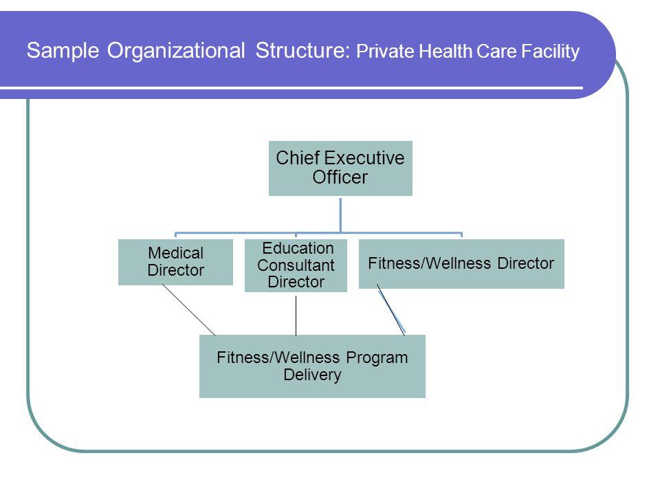 Sample Organizational Structure: Private Health Care Facility