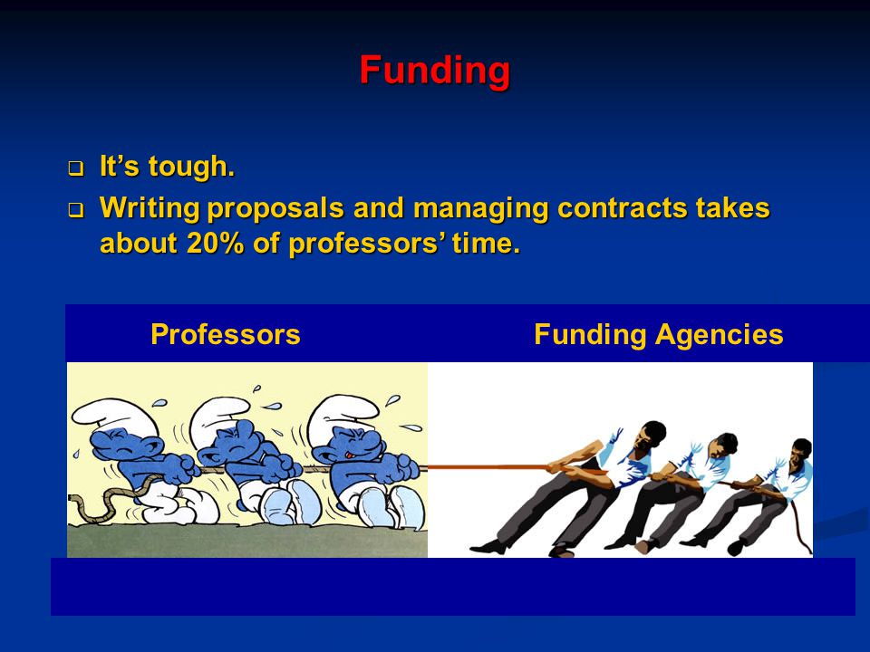 Professors Funding Agencies