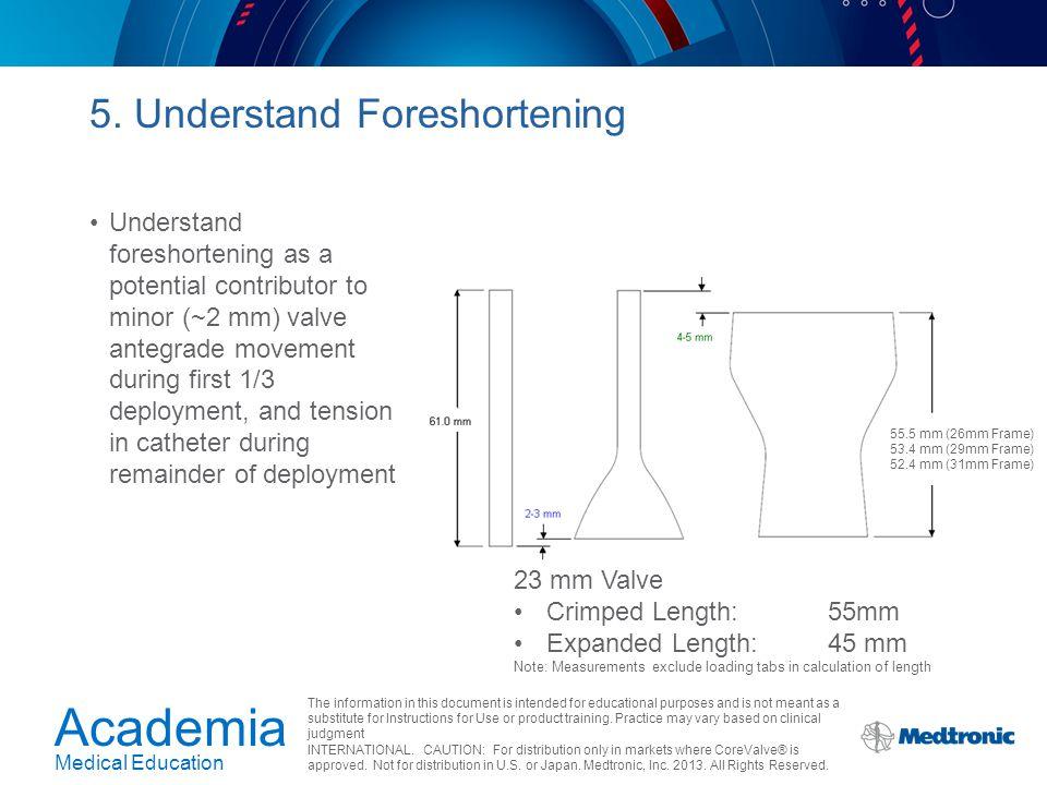 5. Understand Foreshortening