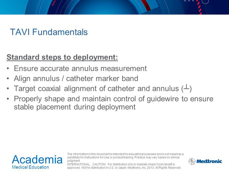 TAVI Fundamentals Standard steps to deployment: