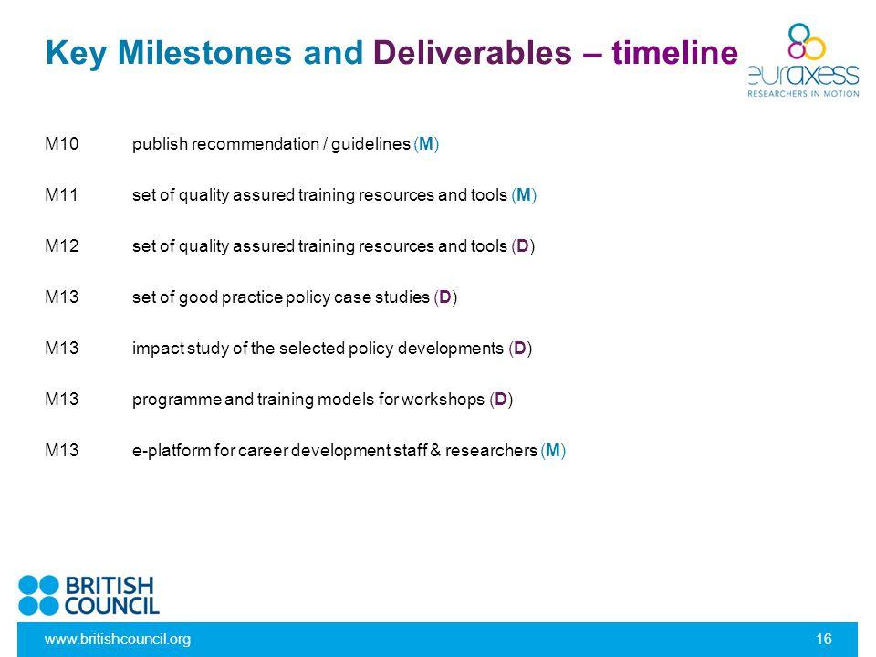 Key Milestones and Deliverables – timeline
