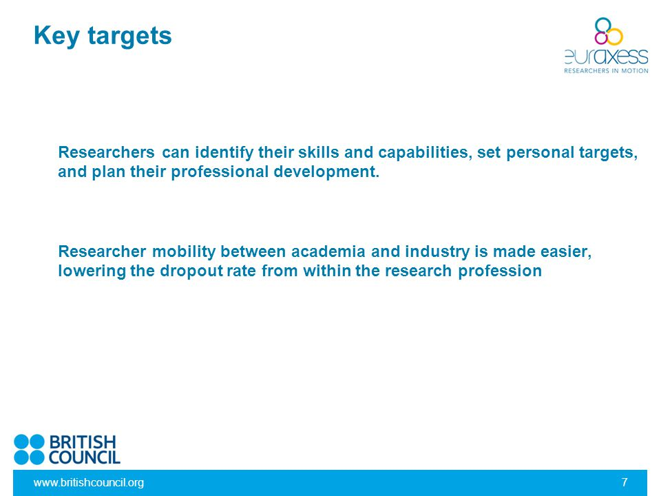Key targets Researchers can identify their skills and capabilities, set personal targets, and plan their professional development.
