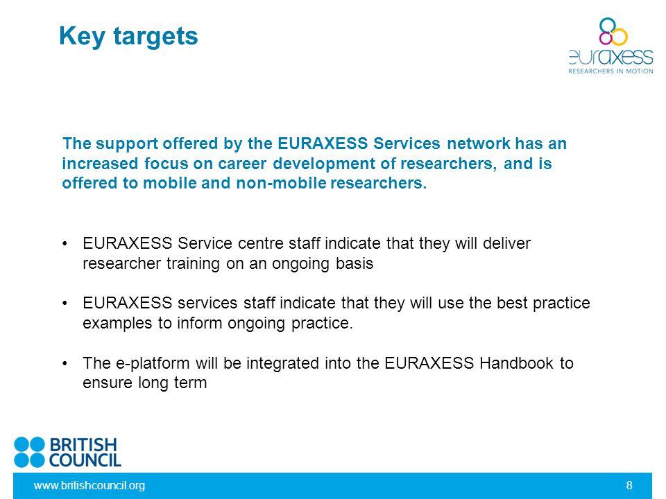 Key targets