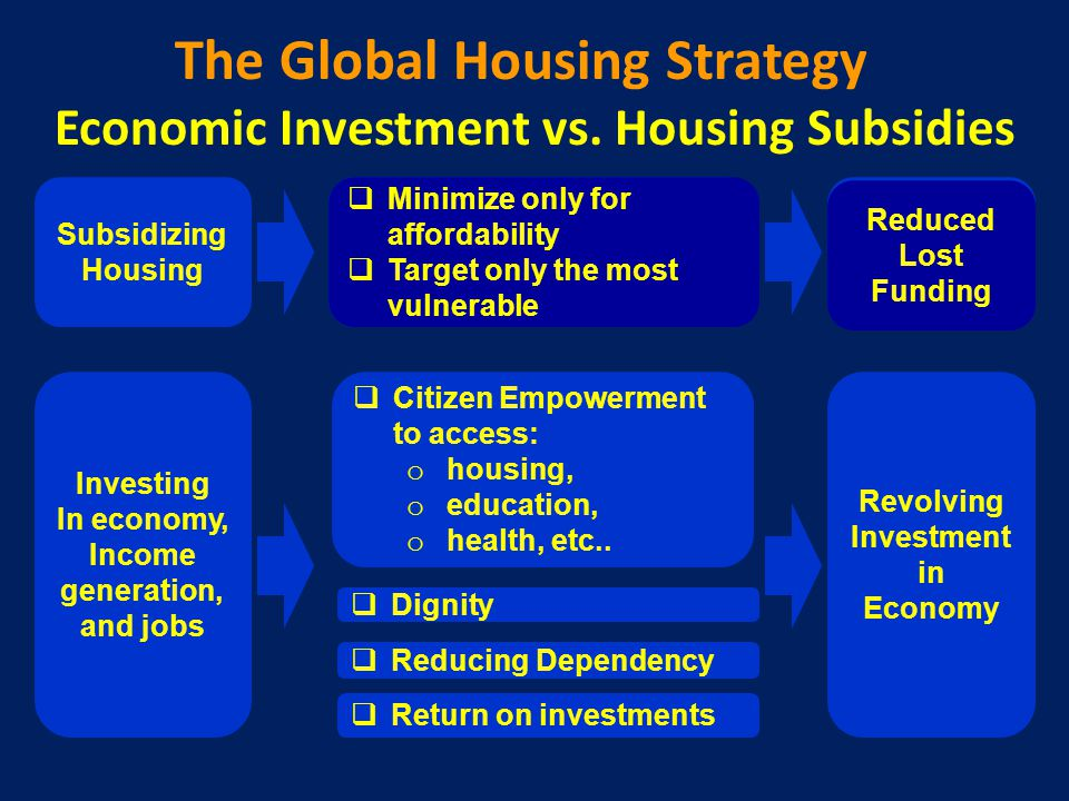Economic Investment vs. Housing Subsidies Income generation, and jobs