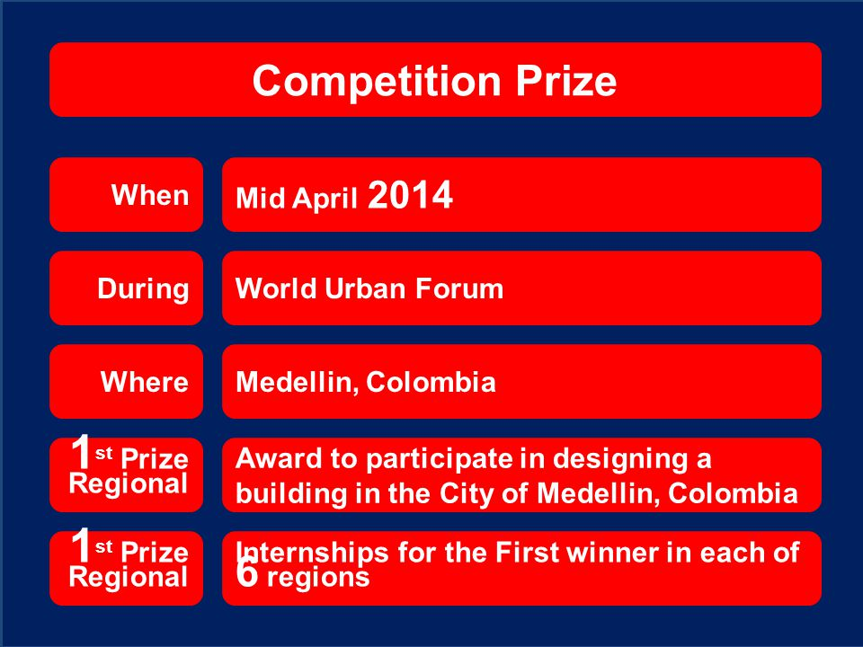 1st Prize 1st Prize Competition Prize When Mid April 2014 During