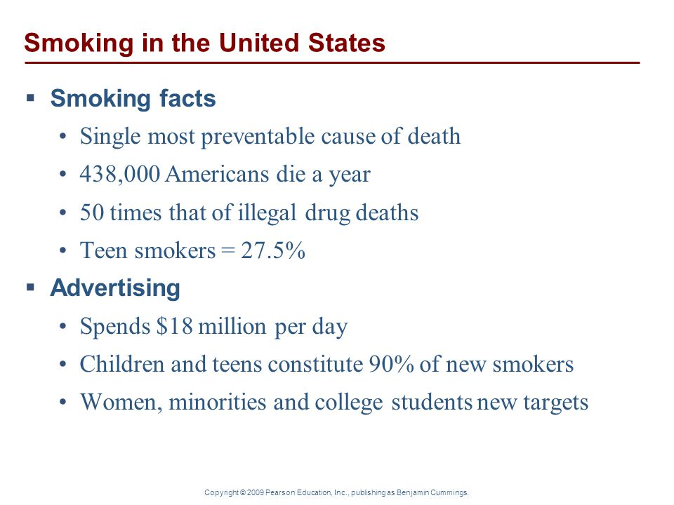 Smoking in the United States