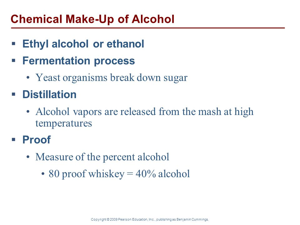 Chemical Make-Up of Alcohol