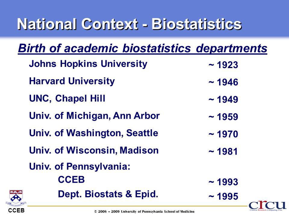 National Context - Biostatistics