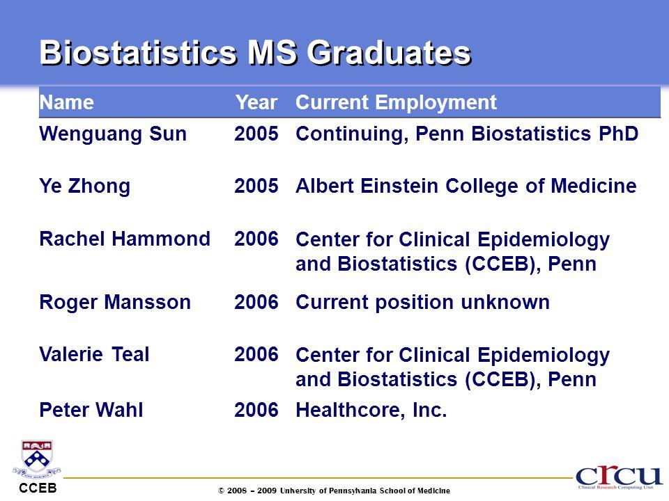 Biostatistics MS Graduates
