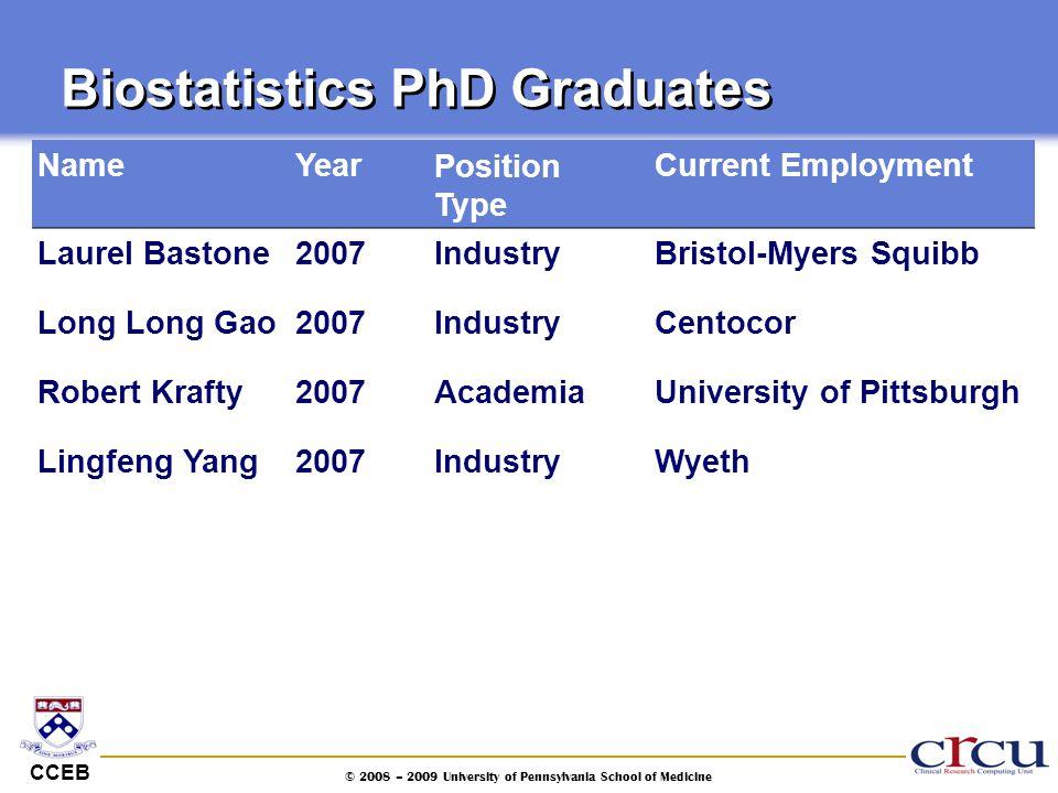 Biostatistics PhD Graduates