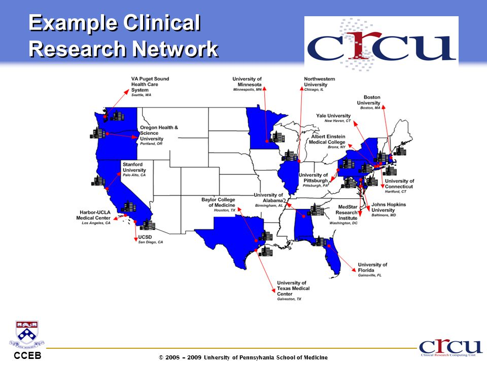 Example Clinical Research Network