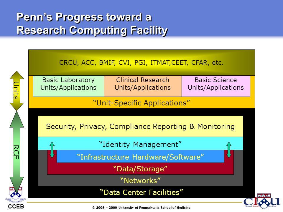 Penn's Progress toward a Research Computing Facility
