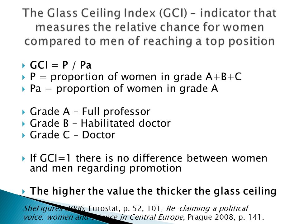 The Glass Ceiling Index (GCI) – indicator that measures the relative chance for women compared to men of reaching a top position