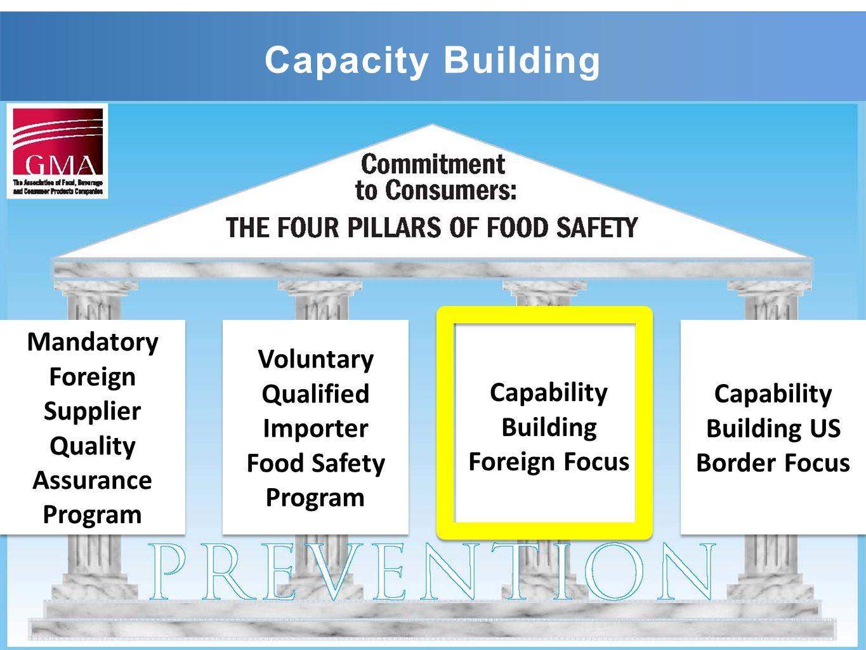 Capacity Building Mandatory Foreign Supplier Quality Assurance Program