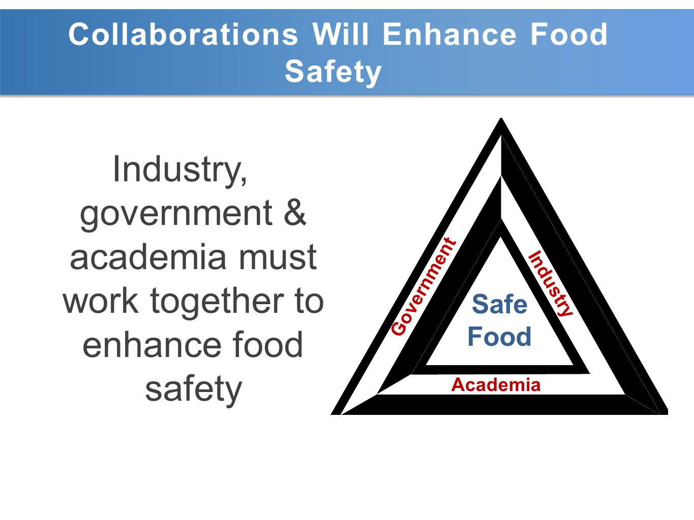 Collaborations Will Enhance Food Safety