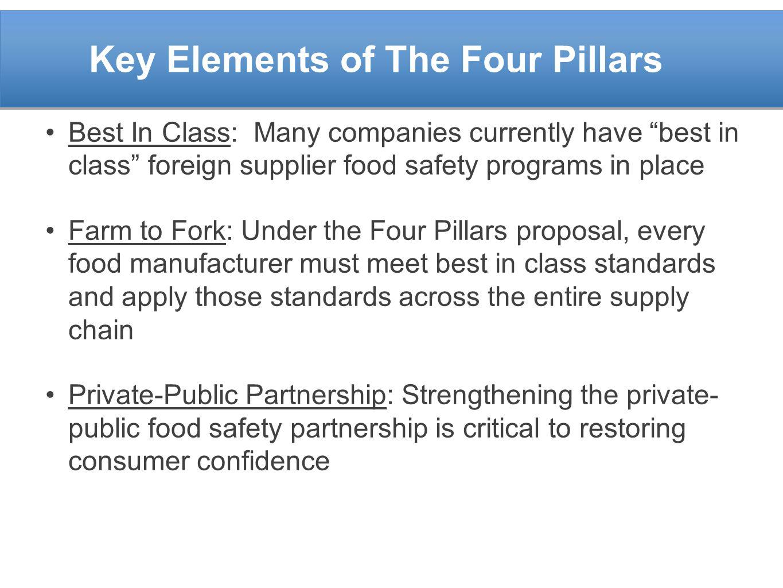 Key Elements of The Four Pillars