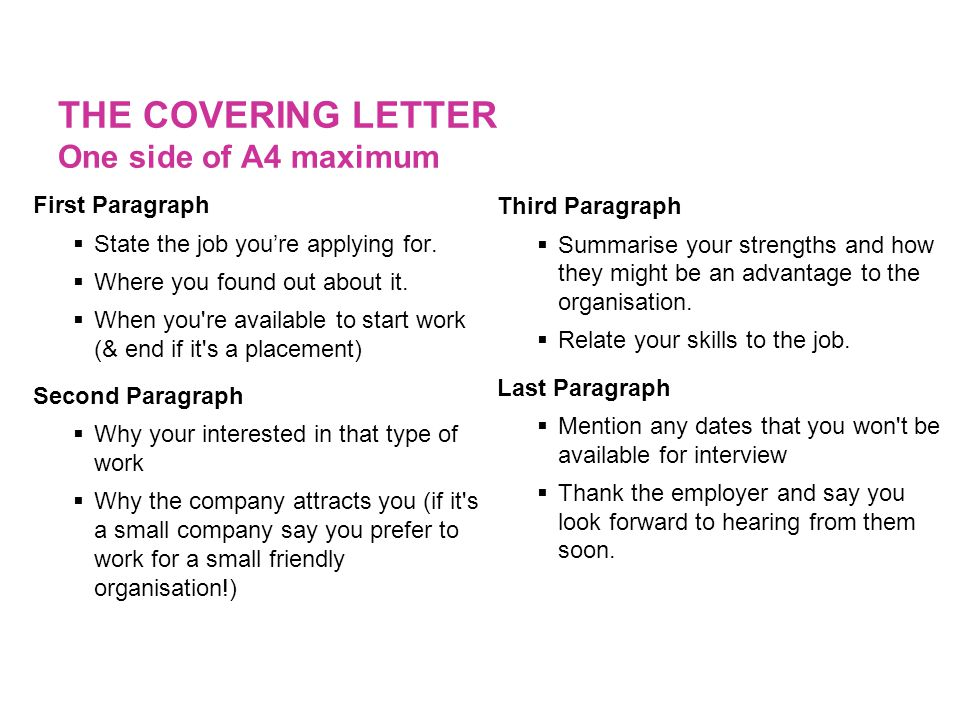 THE COVERING LETTER One side of A4 maximum