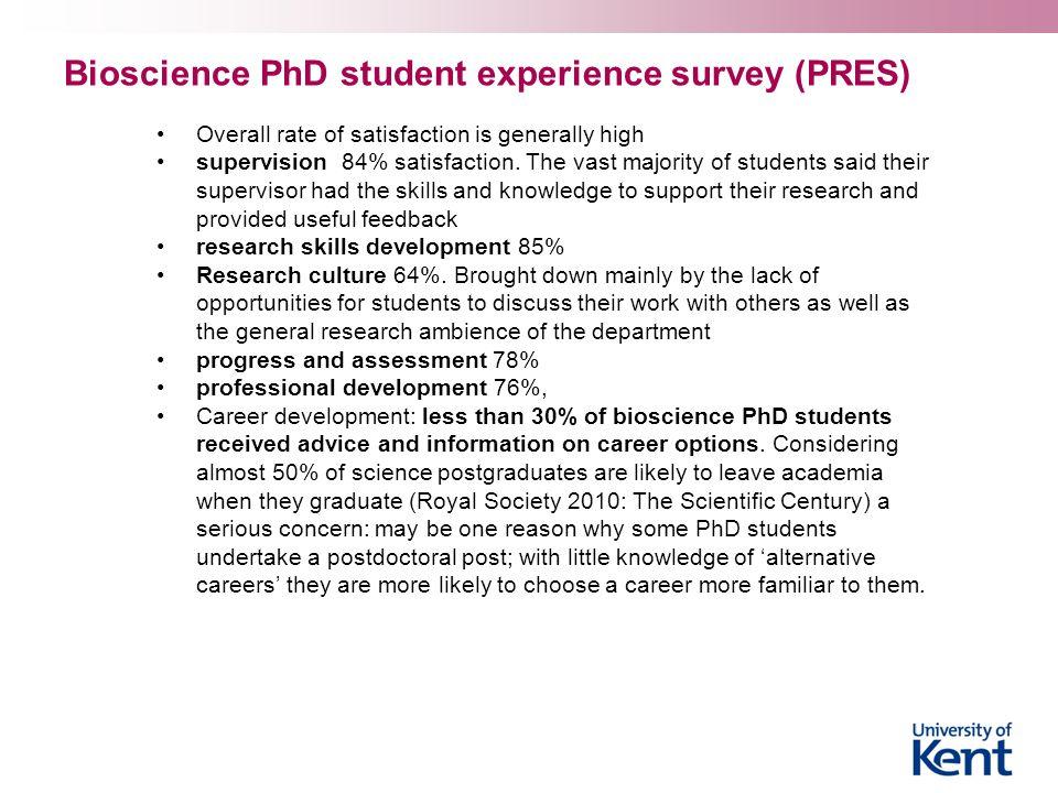Bioscience PhD student experience survey (PRES)