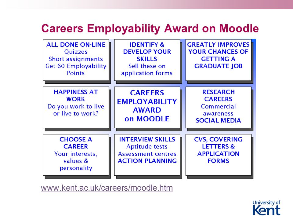 Careers Employability Award on Moodle