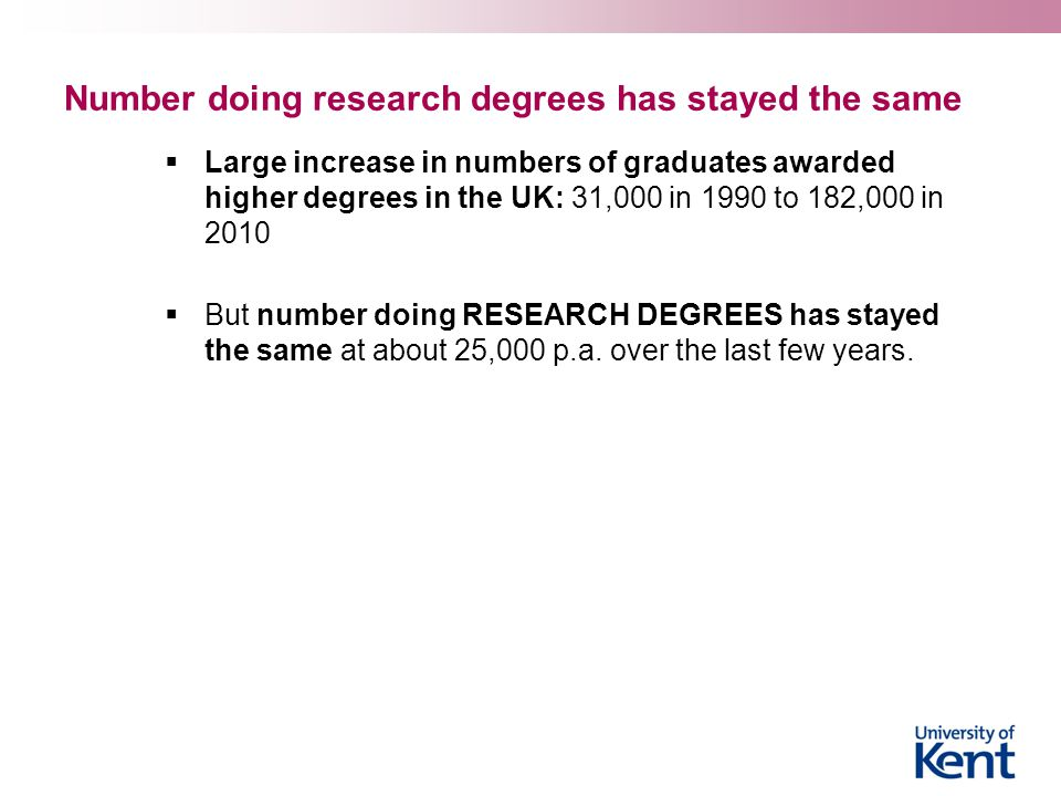 Number doing research degrees has stayed the same