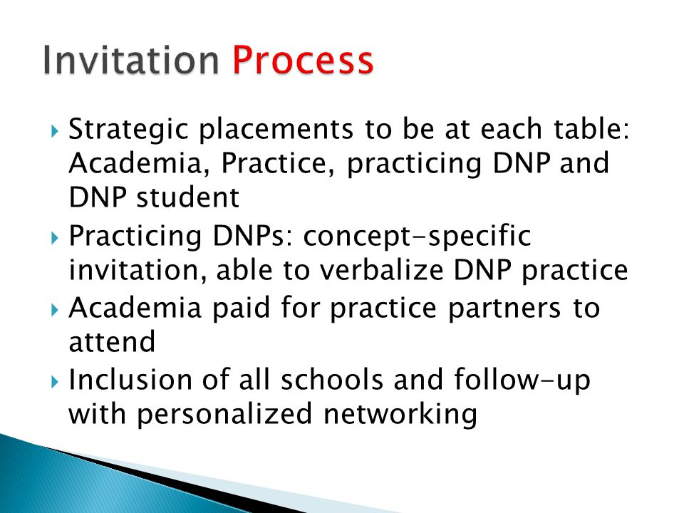 Invitation Process Strategic placements to be at each table: Academia, Practice, practicing DNP and DNP student.