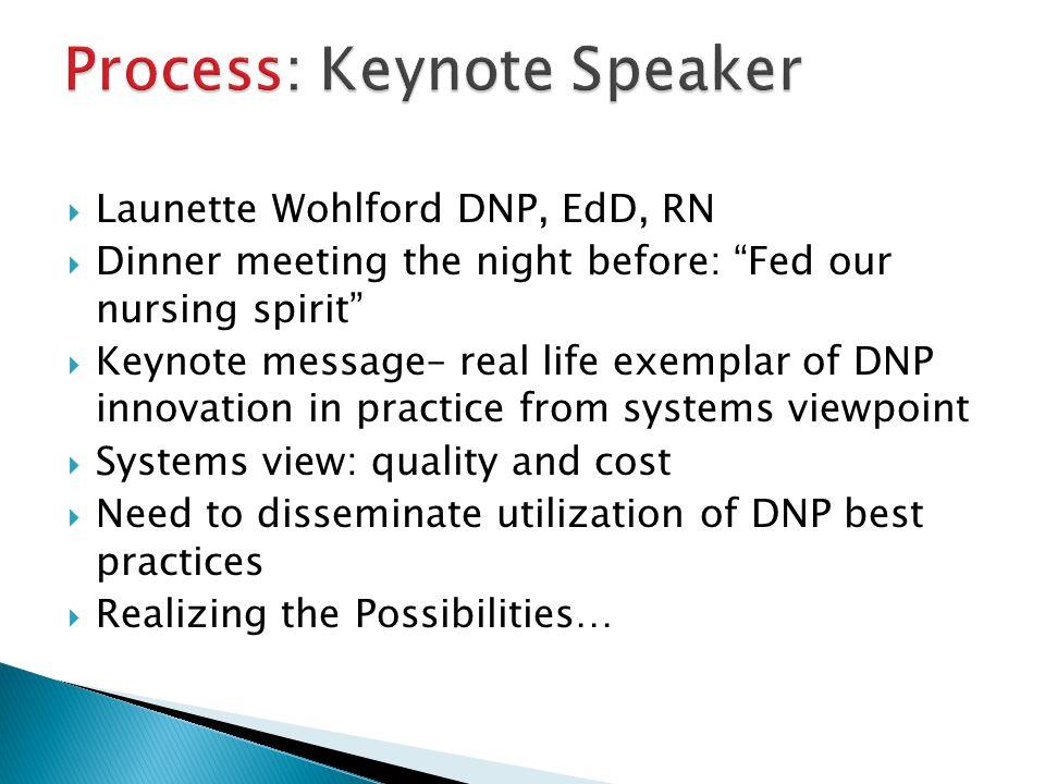 Process: Keynote Speaker