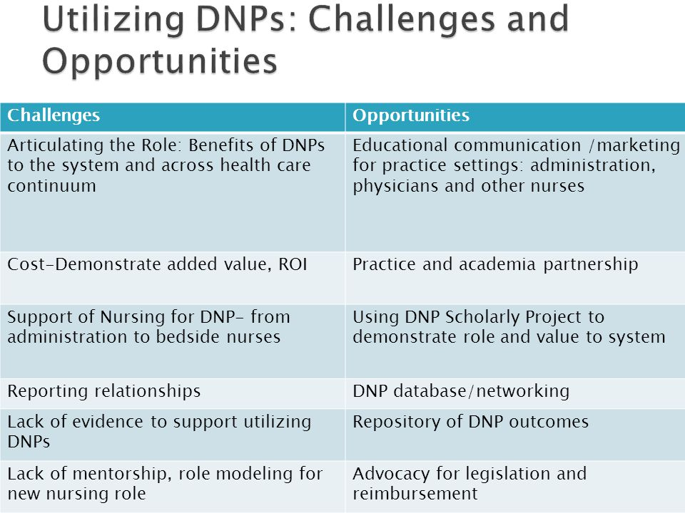 Utilizing DNPs: Challenges and Opportunities