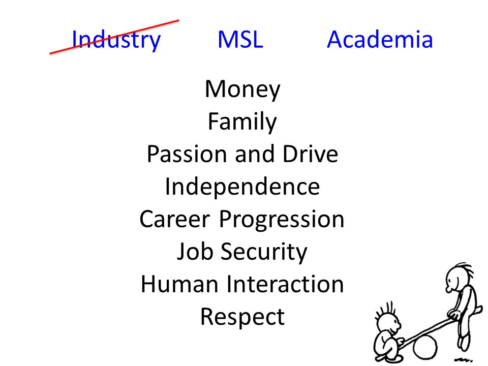 Industry MSL. Academia. Money. Family. Passion and Drive. Independence. Career Progression. Job Security.