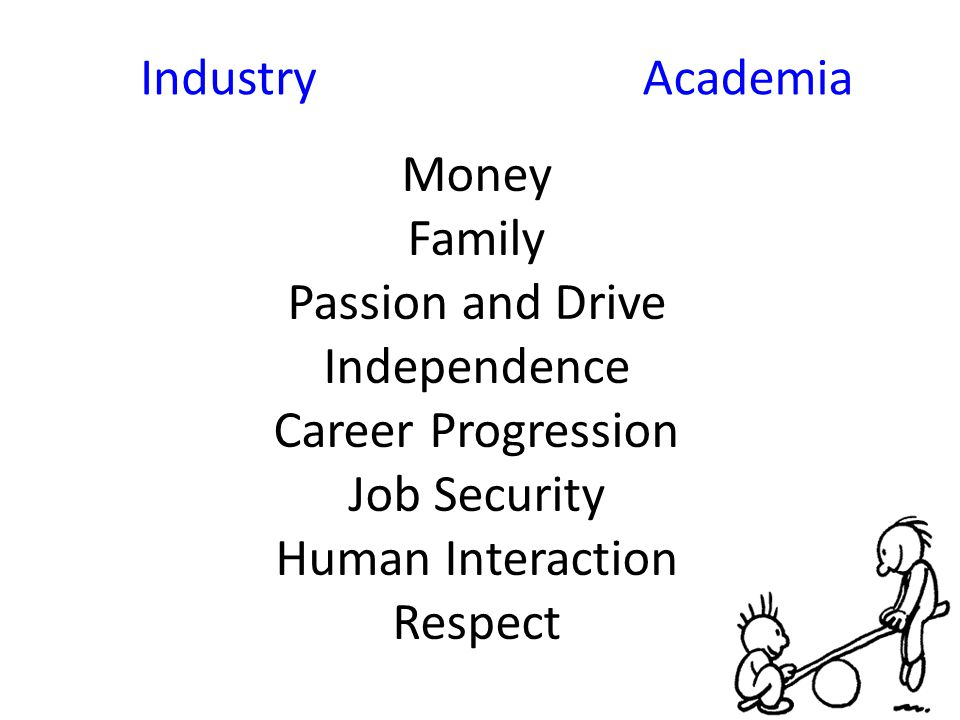 Industry Academia. Money. Family. Passion and Drive. Independence. Career Progression. Job Security.