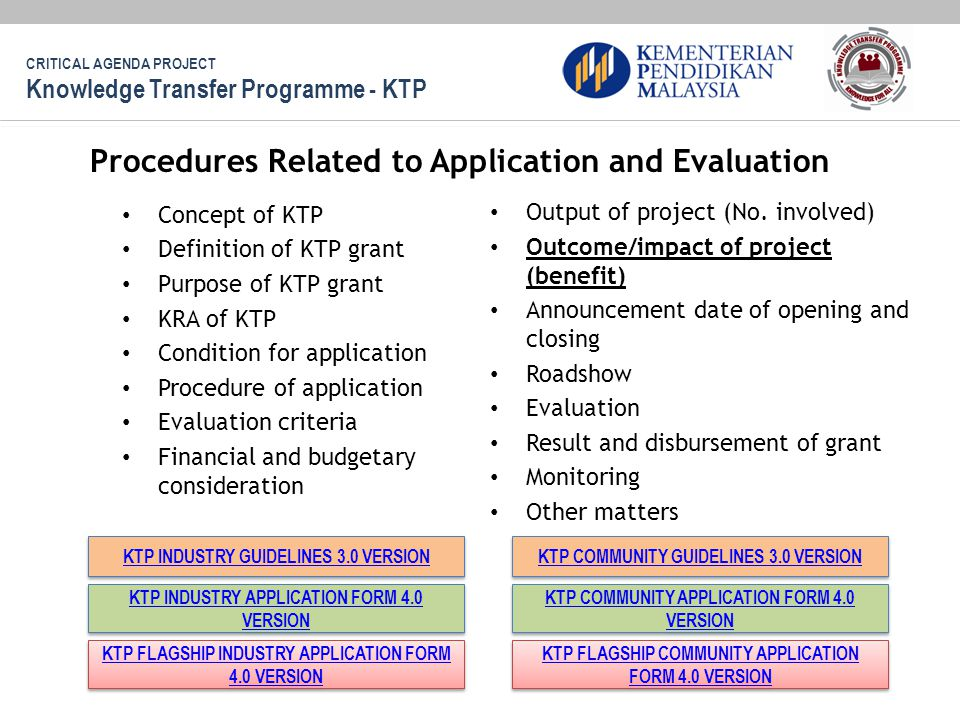 Procedures Related to Application and Evaluation