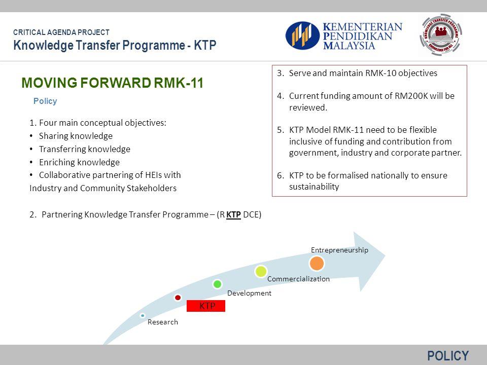 Knowledge Transfer Programme - KTP