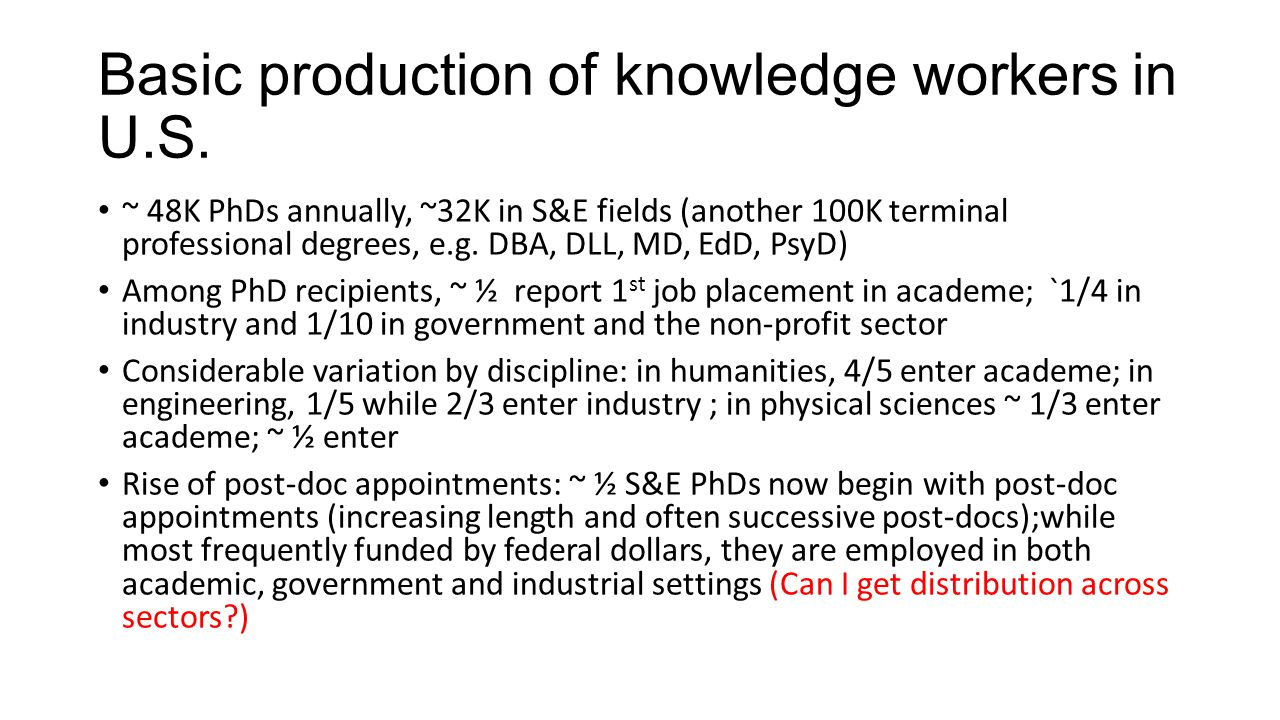 Basic production of knowledge workers in U.S.
