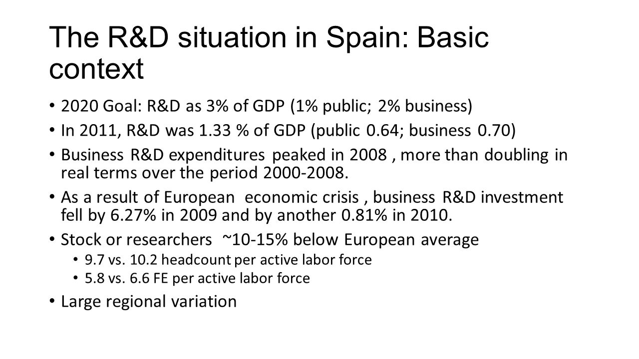 The R&D situation in Spain: Basic context