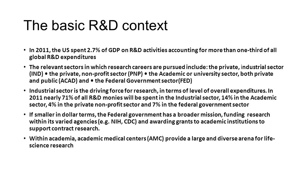 The basic R&D context In 2011, the US spent 2.7% of GDP on R&D activities accounting for more than one-third of all global R&D expenditures.