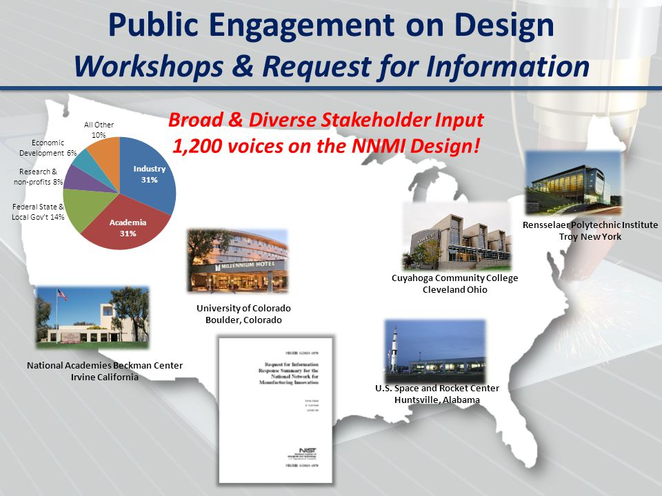 Public Engagement on Design Workshops & Request for Information