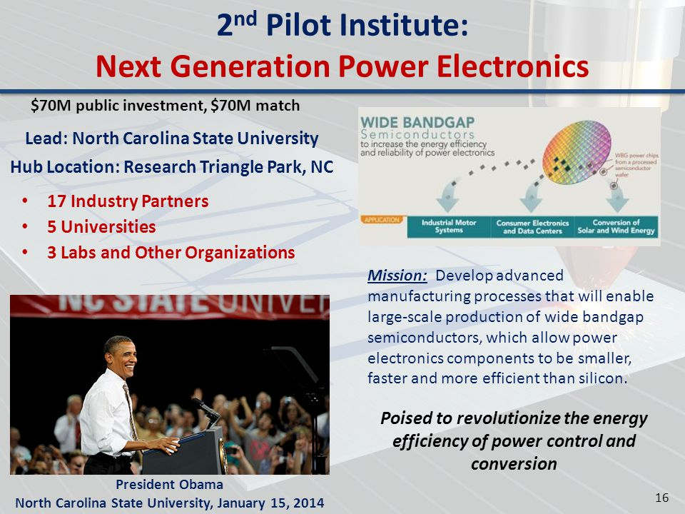 2nd Pilot Institute: Next Generation Power Electronics
