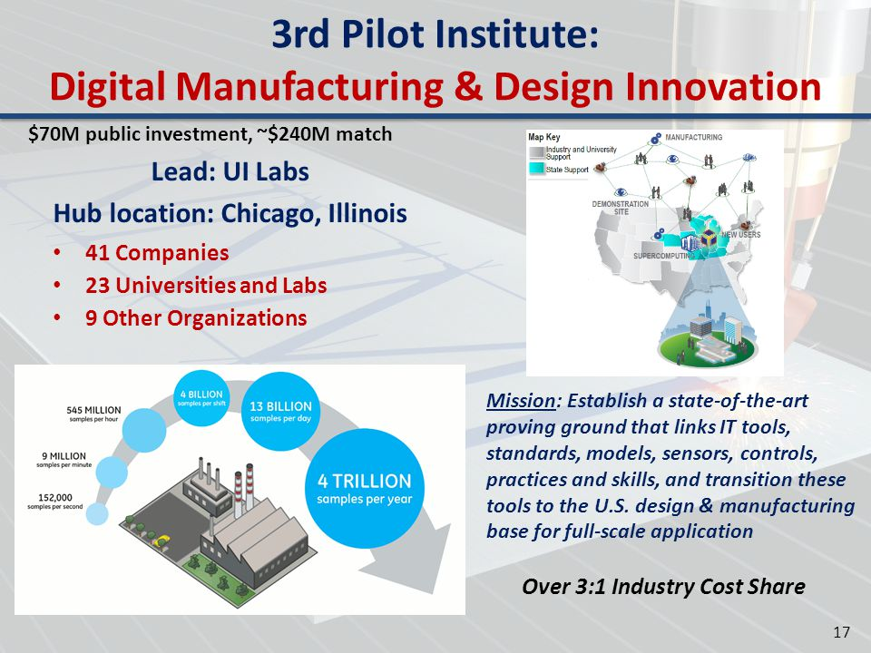 3rd Pilot Institute: Digital Manufacturing & Design Innovation