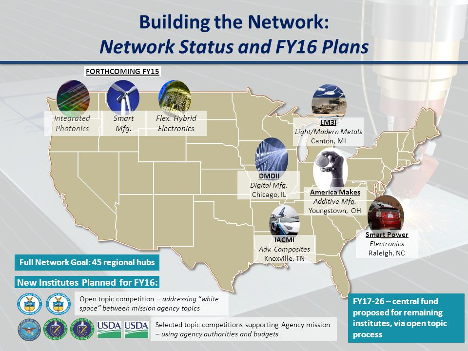 Building the Network: Network Status and FY16 Plans