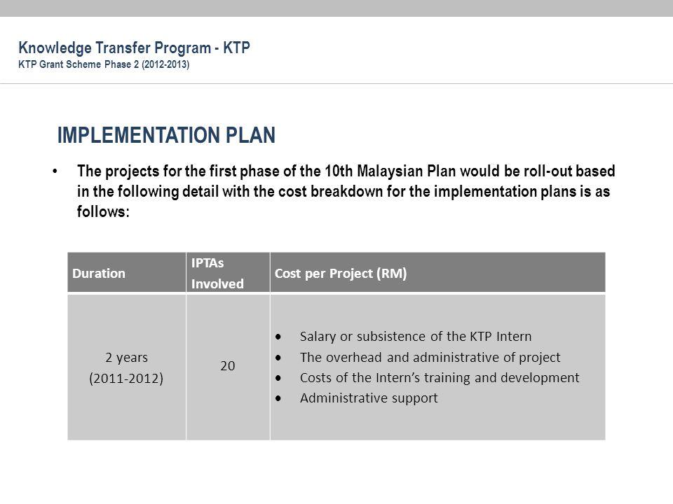 IMPLEMENTATION PLAN Knowledge Transfer Program - KTP