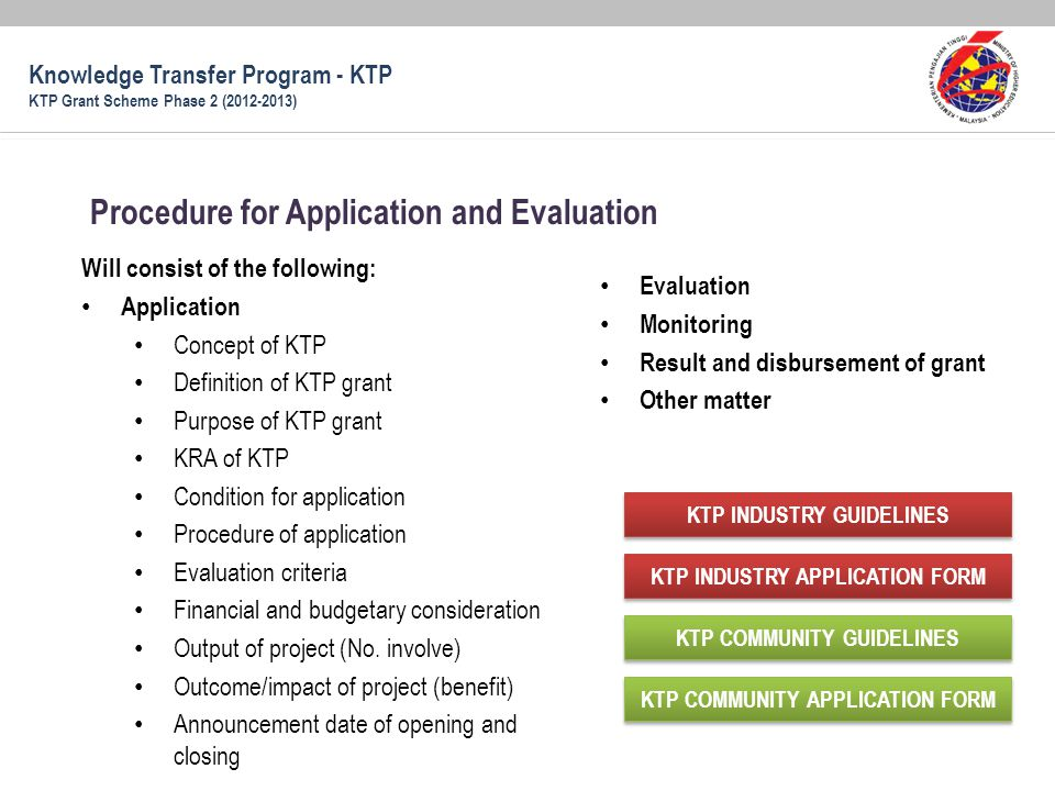 Procedure for Application and Evaluation