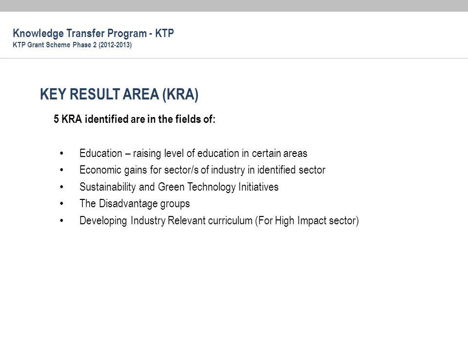 KEY RESULT AREA (KRA) Knowledge Transfer Program - KTP