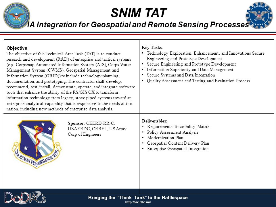 IA Integration for Geospatial and Remote Sensing Processes