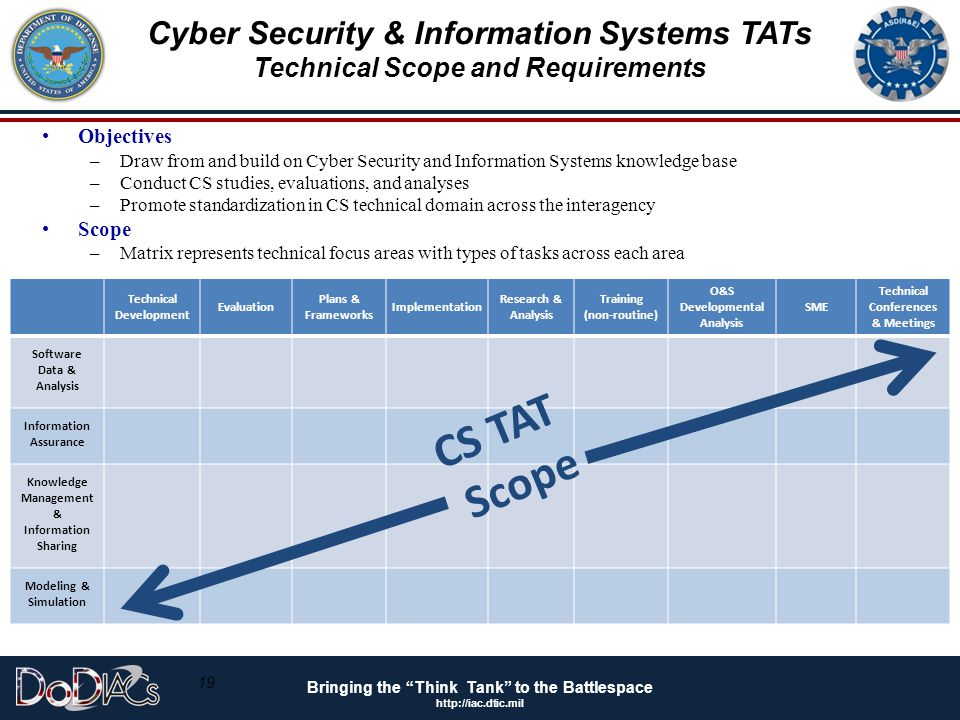 CS TAT Scope Cyber Security & Information Systems TATs