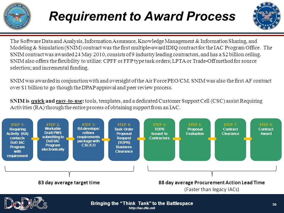 Requirement to Award Process