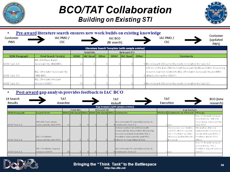 BCO/TAT Collaboration Building on Existing STI