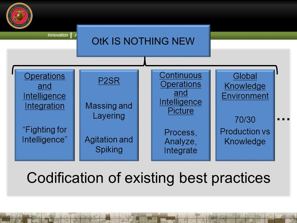 Codification of existing best practices