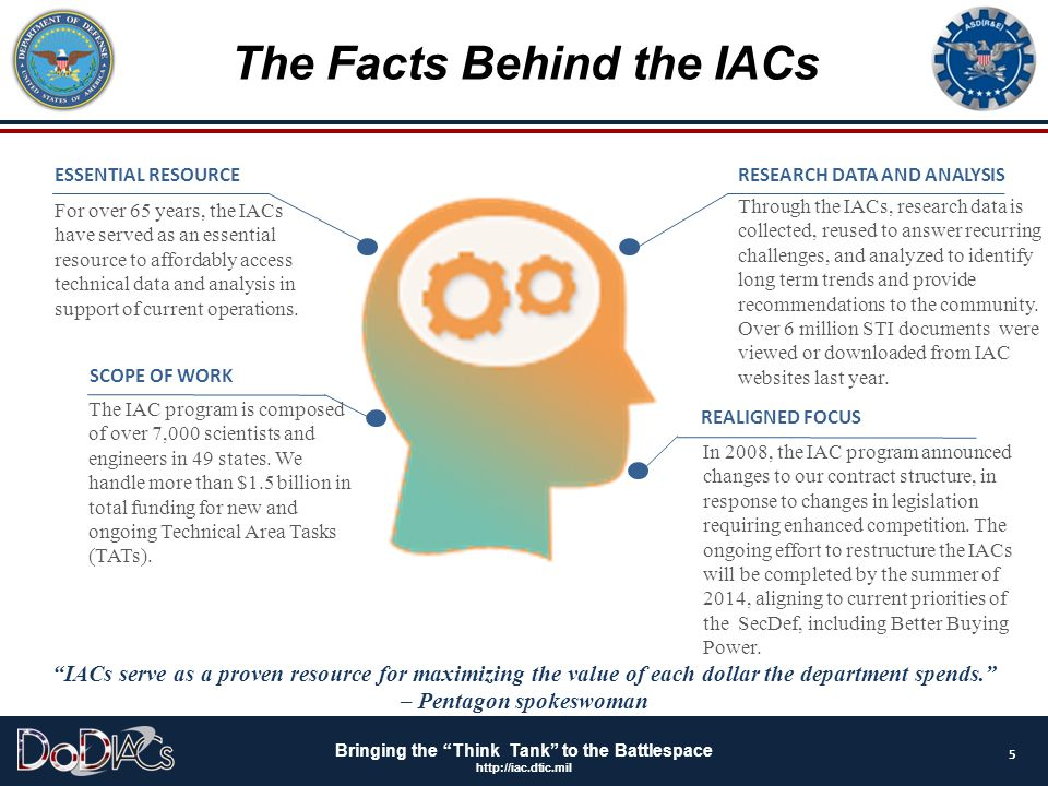 The Facts Behind the IACs
